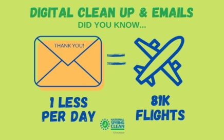 Consider a digital clean up and be surprised